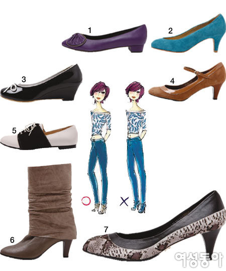 all about shoes