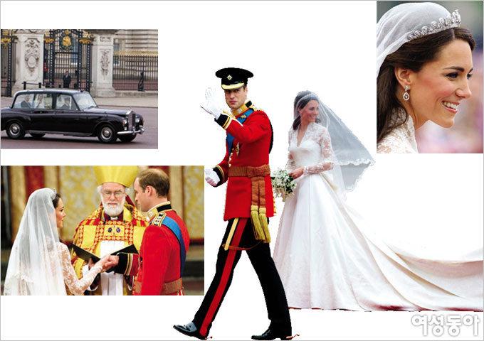 Royal Wedding A to Z