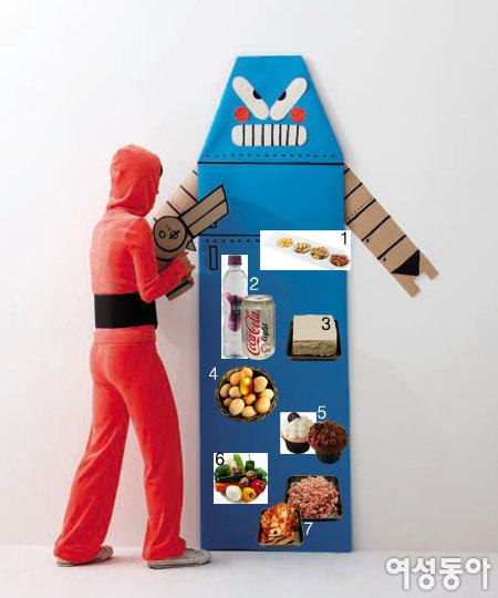 냉장고 속 식재료 '명당' 찾기