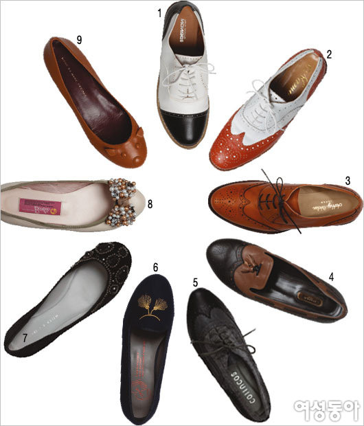 The Shoes Shopping Manual