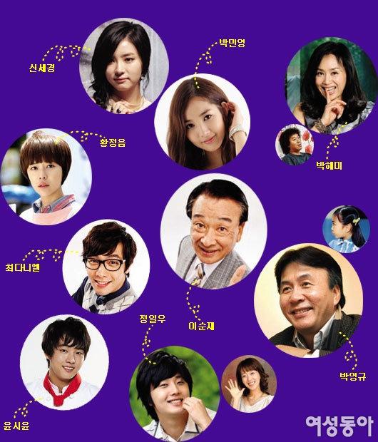 '하이킥3' 김병욱 PD '시트콤의 장인'으로 불리는 이유