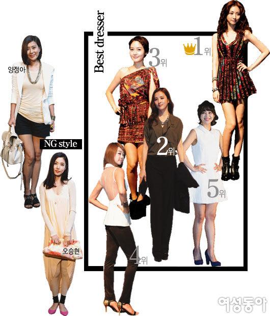 이달의 Style NO.1