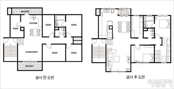 오영실의 심플 & 모던 하우스