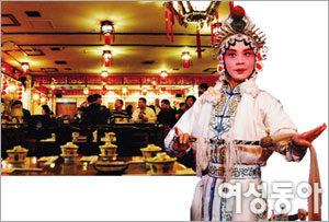 패키지여행으로는 절대 알 수 없는 베이징의 1%