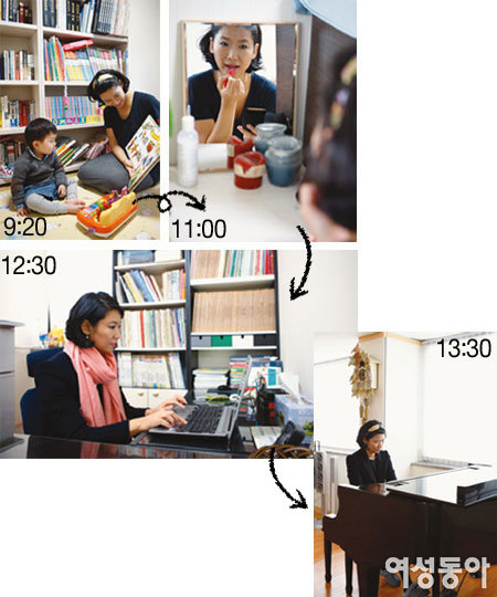 초보 워킹맘 권기진의 24시 시간 관리법