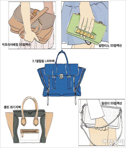New 'It' Bag