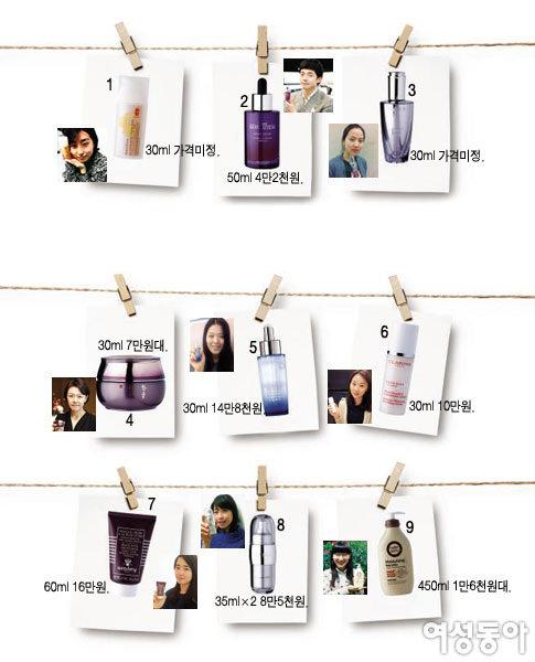 2012년 빛낼 브랜드 대표 제품을 소개합니다