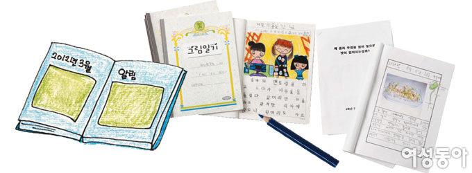 초등학교 숙제 해결법