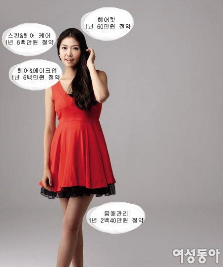 셀프 관리녀 윤선혜의 뷰티 시크릿