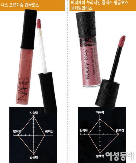 나스 오르가즘 립글로스 VS 메리케이 누리샤인 플러스 립글로스 파서빌러티즈