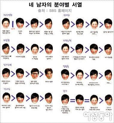 토크쇼 장동건·김수로·김민종·이종혁 '신사의 품격'을 까발리다