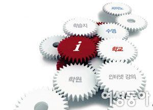 대한민국 맹모, 강남 김 여사의 하루