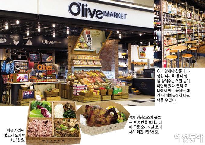 식료품 숍의 진화