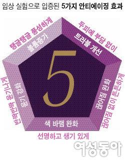 미쟝센 토탈 안티에이징 5