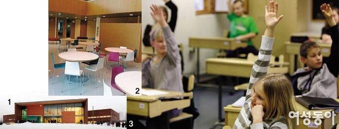 핀란드의 교육 철학 담은 아름다운 학교