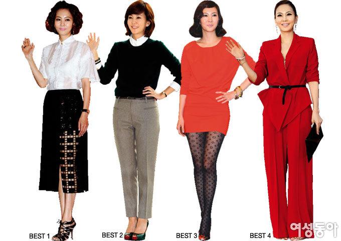 김남주 스타일 분석