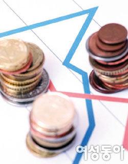 돈 되는 환테크 전략