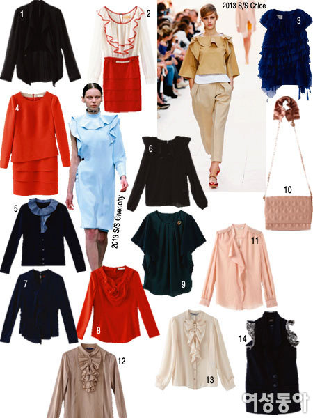 2013 봄 패션을 말하는 10가지 키워드