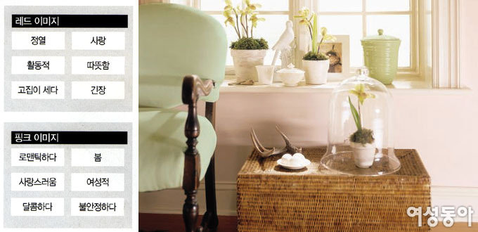 PAINT INTERIOR A to Z