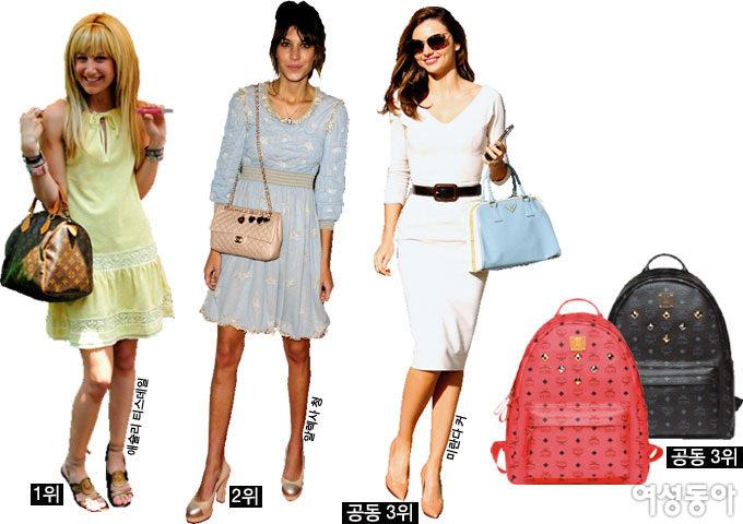 Wannabe Bag & Cosmetics