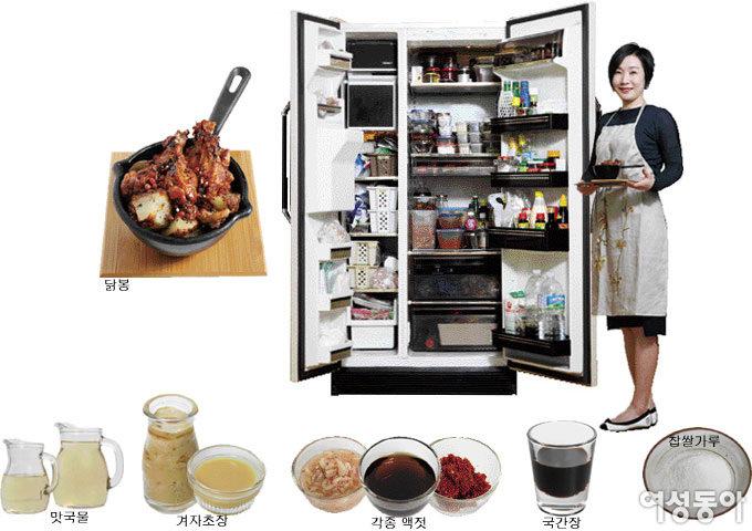 요리 전문가 집 냉장고 습격 사건