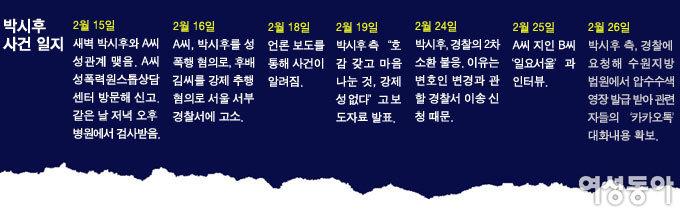 issue 3 박시후 성폭행 사건 반전에 반전 거듭