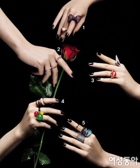 Ring Layered