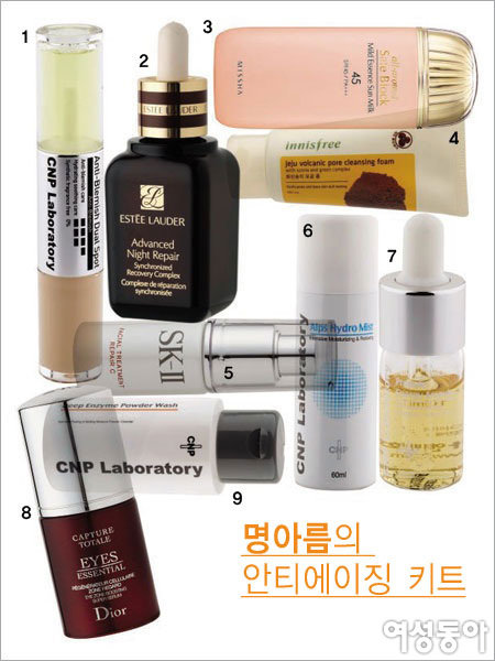 Smart Anti-aging Solution