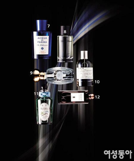 High-end NICHE Perfume