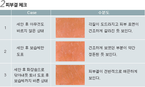 Dr. 김의 뷰티 랩, 현명한 화장품 선택 '토너의 재발견'