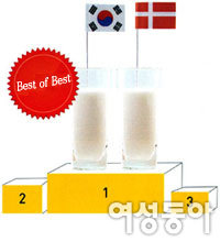 세계 1위 덴마크 우유에 뒤지지 않는 우리 흰 우유