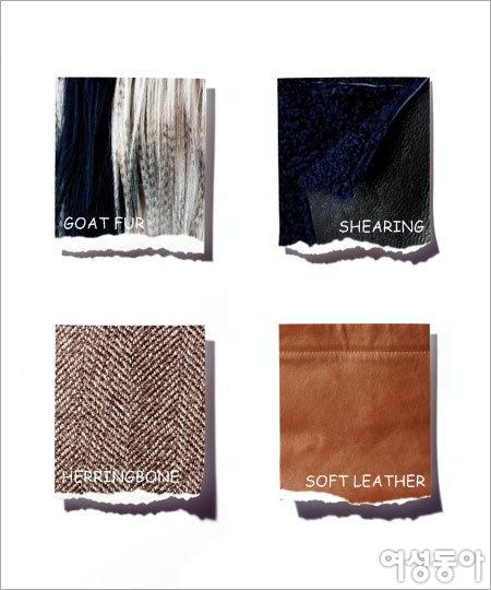 Textile&Clothing