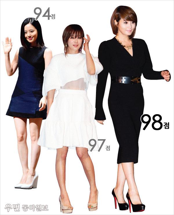 스타의 제작발표회 의상, 스타일링 점수는? Star's styling score ①