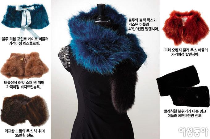 Fur Muffler Variation