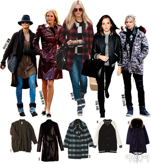 Best outer styling