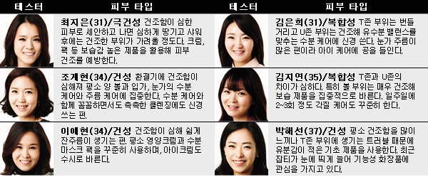 촉촉 스킨케어&내추럴 메이크업 제품 ②