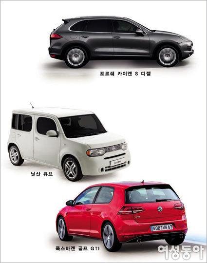 Drive Dream Car
