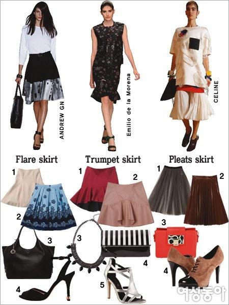 Skirt  Wave