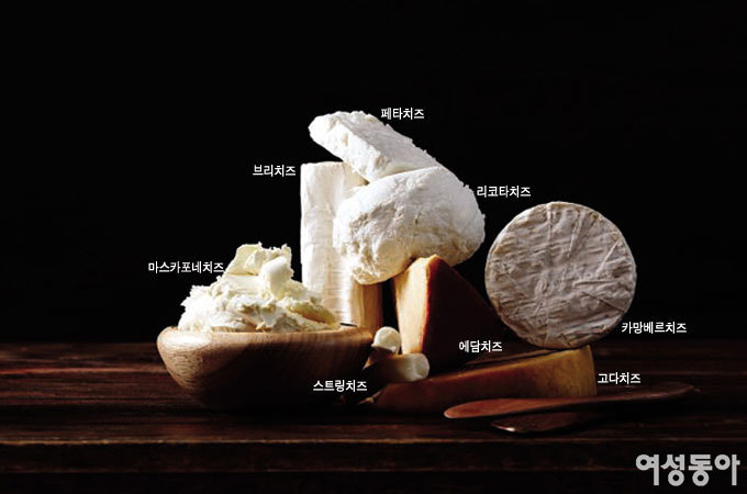 Cheese Variation