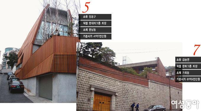 연예인 빌딩 vs 재벌 저택 톱 10