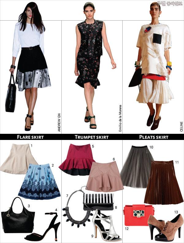 샤넬 라인과 디올 미디스커트의 귀환! Skirt Wave