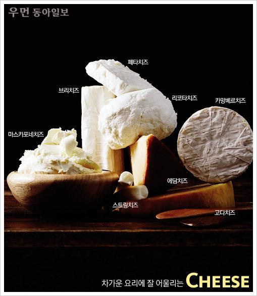 Cheese Variation 차가운 치즈 요리~ 빈브리토