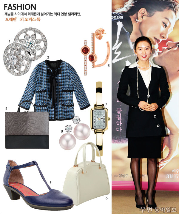 style hommage to kimheeae