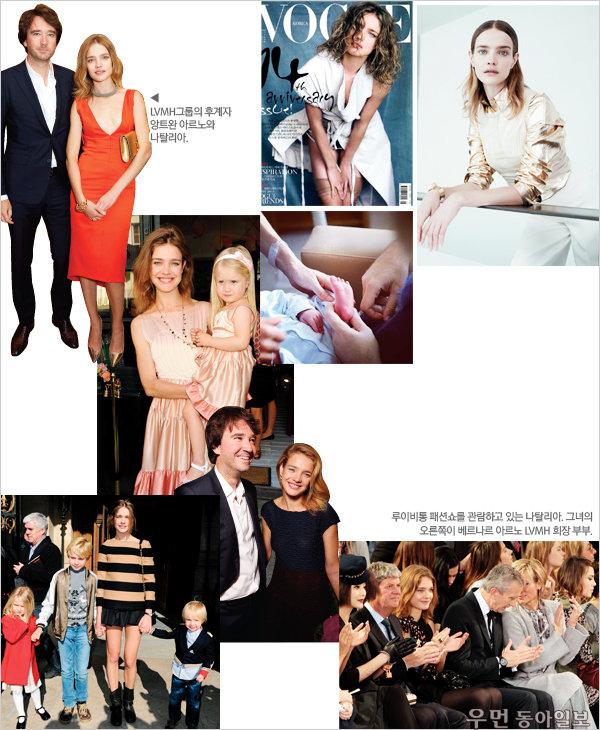 과일 파는 소녀에서 톱 모델로, 세 아이 엄마인 이혼녀 모델에서 LVMH 상속자의 연인 된 나탈리아 보디아노바! FACT와 RUMOR