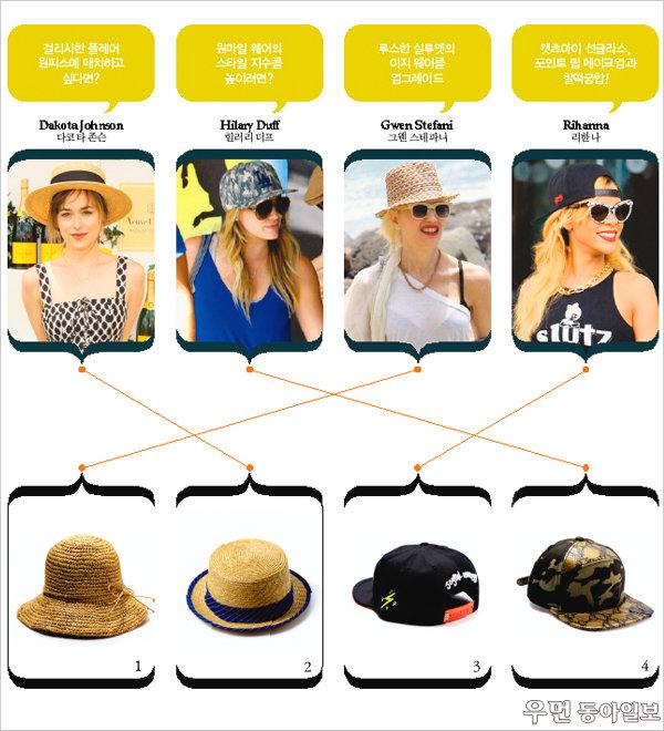 모자와 함께 보내는 여름! Hats On
