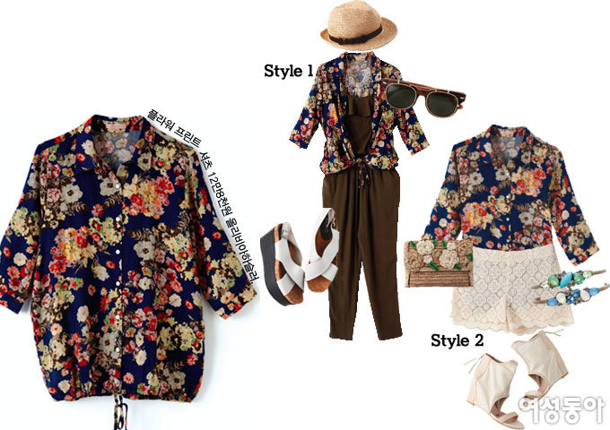 SHOPPING REVIEW