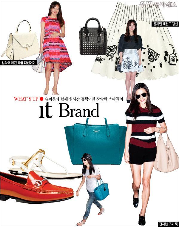 WHAT'S UP~ 슈퍼문과 함께 실시간 검색어를 장악한 스타들의 it Brand