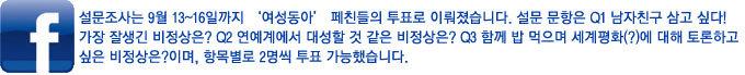 '여성동아' 페친이  뽑은 '비정상회담' 인기남 3