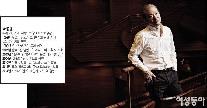 드라마 '밀회'의 음악 교수 피아니스트 박·종·훈