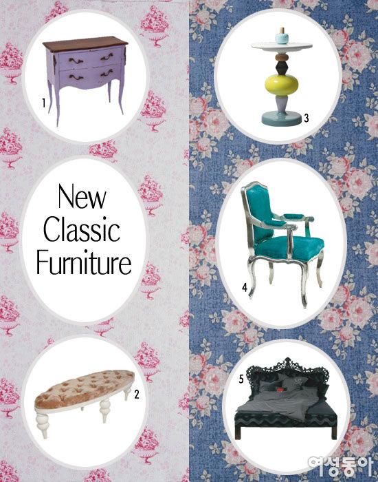 New Classic Furniture